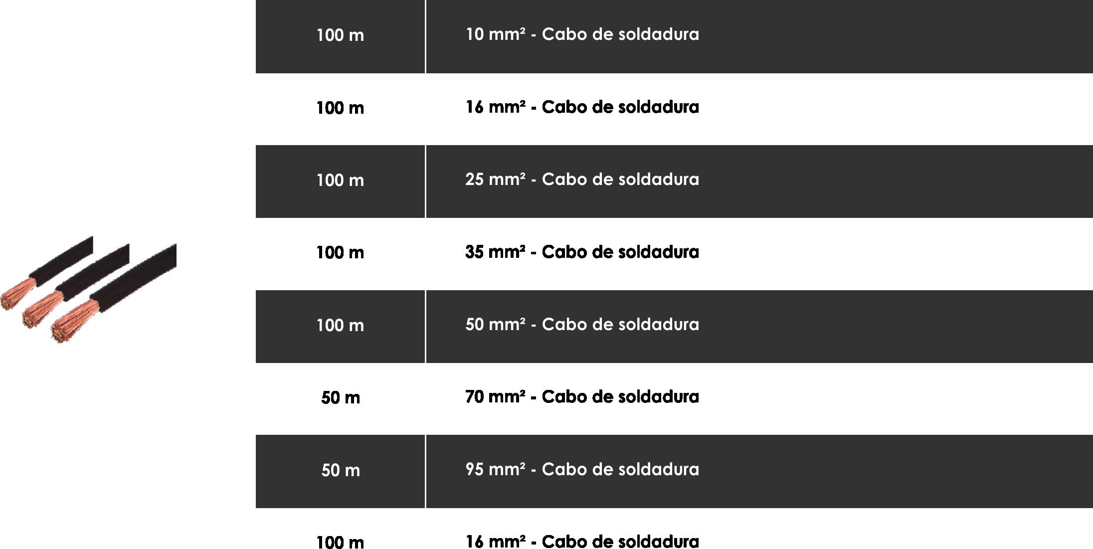 cabos_soldadura